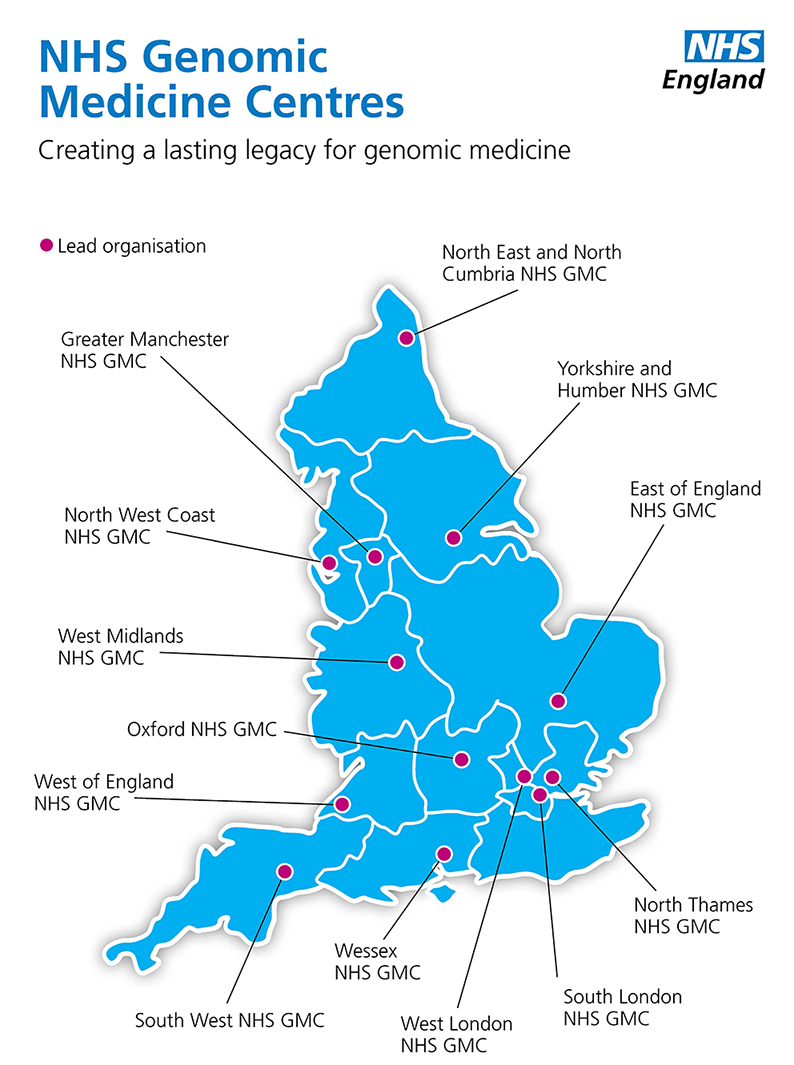 genomes-med-centre-map